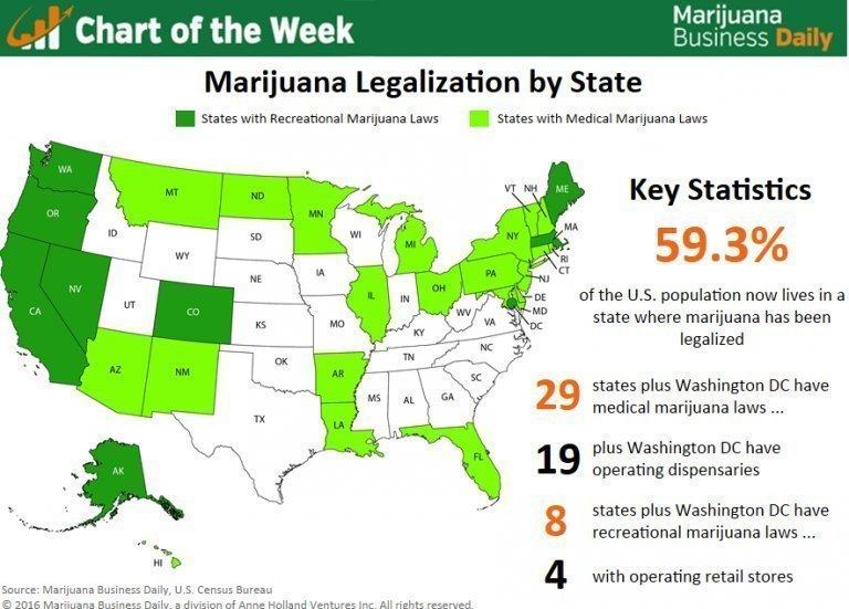 marijuana-bizz
